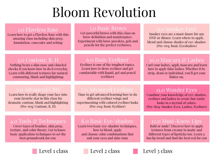 Bloom Ultimate Course - Bloom by Roseanne
